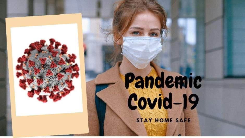 Preventive measures of coronavirus
